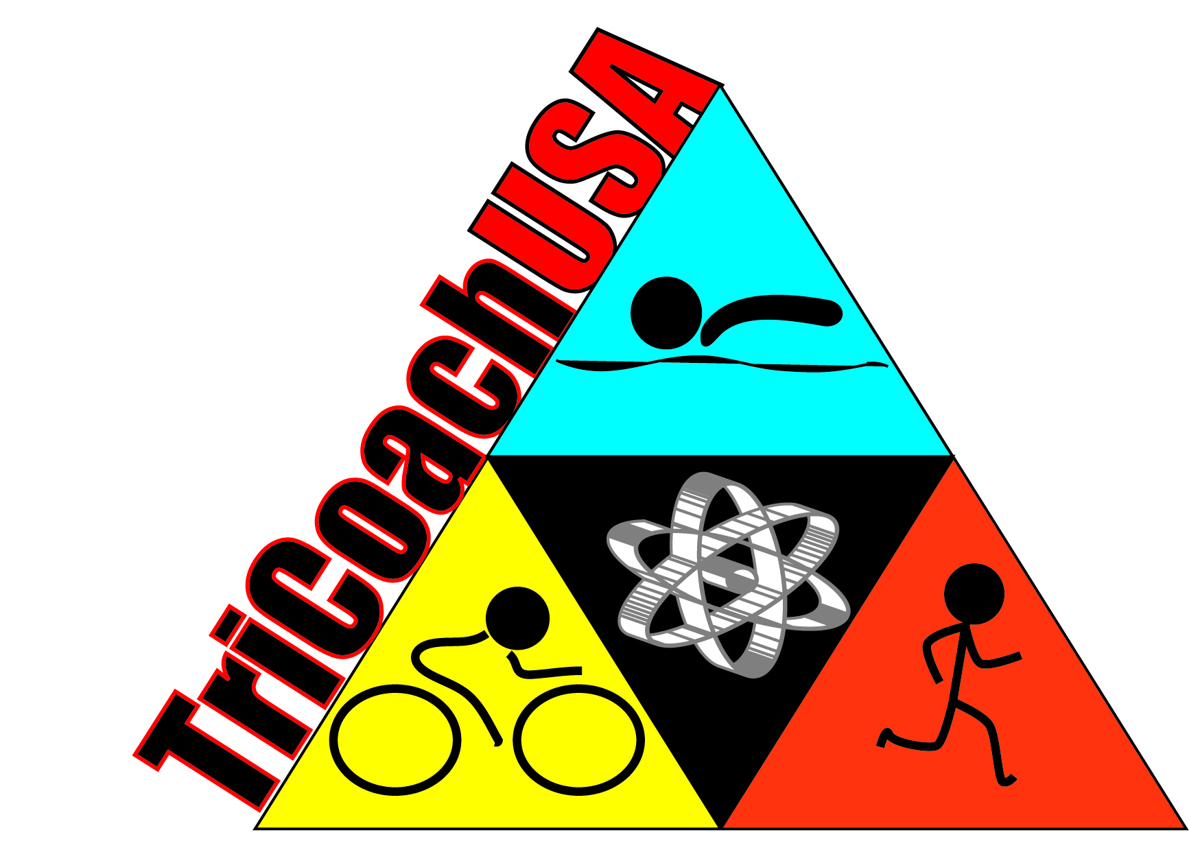 TriCoachUSA